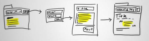 The three step bookmark proces typical among bookmarklets that post something